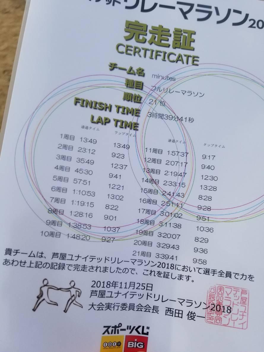 芦屋ユナイテッドリレーマラソンにお客様と参加しました!